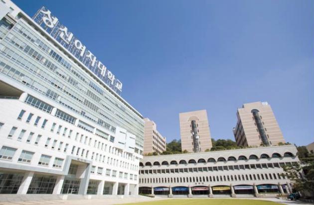 tìm hiểu  trường đại học Sungshin